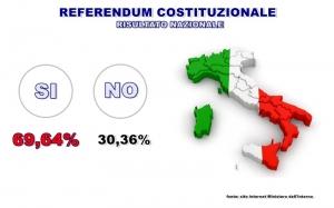Dopo il Referendum: che fare?